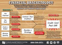 march madness financial bracketology infographic talking cents