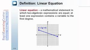 rapid learning coordinate geometry what is coordinate plane
