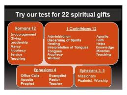 biblical gifts what are the real biblical definitions of the 22 supernatural