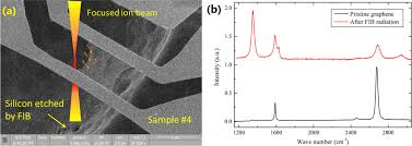 ultraclean suspended monolayer graphene achieved by in situ