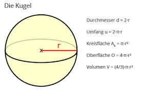 fläche kreis formel kugel berechnen matheretter