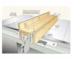 replacement table saw fence delta fence itself is not square 36 725 10 table saw any fixes