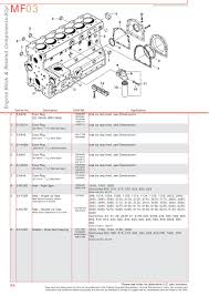 massey ferguson engine page 94 sparex parts lists u0026 diagrams