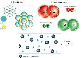 395 best ciencia y química images on pinterest life science