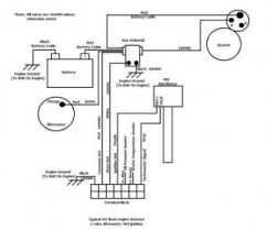 jet boat engine harness diagrams