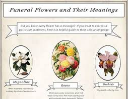 Sending Funeral Flowers - 25 beste ideeën over funeral flower messages op pinterest