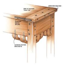 inside greene and greene furniture popular woodworking magazine