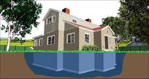 Louisville Basement Waterproofing by Basement Leaks Louisville Ky Best Basement Design 2017
