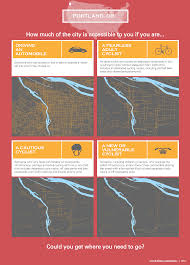 Bike Map Portland by The Doable City Reader Network Connections Getting Where We Need