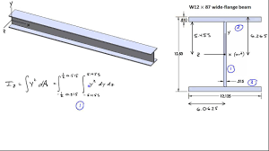 cross sectional moment of inertia area moment of inertia of a wide flange beam youtube