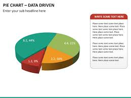 Pie Chart Meme Generator - powerpoint pie chart sketchbubble