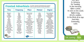 dictionary skills worksheets dictionary work dictionary