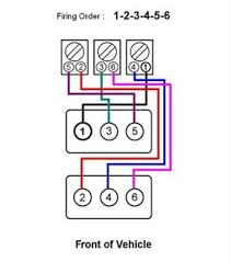 sparkplug firing order diagram 2001 oldsmobile silhouette fixya