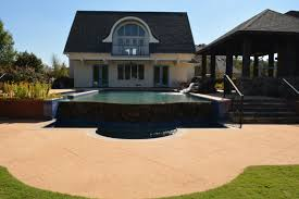 Backyard Pools Tupelo Ms by Christa Estes Author At Estes Real Estate