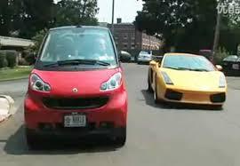 lamborghini smart car lamborghini vs mini car with ending
