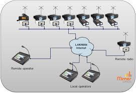 ls elektronik mtm5400 ls elektronik