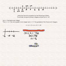 solving multi step equations ppt