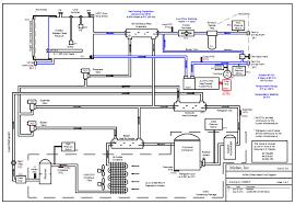 hvac plumbing diagrams wiring diagram