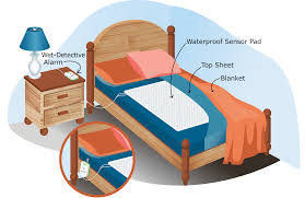 bed wetting solutions bedwetting archives potty solutions from pottymd