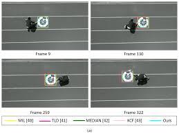 Visible Light Examples Sensors Free Full Text Remote Marker Based Tracking For Uav