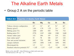 Alkaline Earth Metals On The Periodic Table 1 Chapter The Alkaline Earth Metals 2 Group 2 A On The Periodic