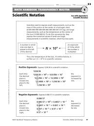 math worksheets scientific notation sample common core practice