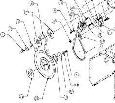 mtd yard machine parts diagram automotive parts diagram images