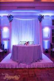 professional wedding backdrop kit rentmywedding nationwide event and wedding rentals