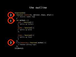 lettering js