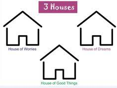three houses great counseling worksheets therapy counseling