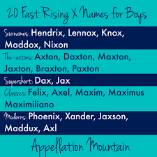 20 fast rising x names for boys appellation mountain
