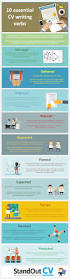 resume writing tutorial 10 essential cv writing verbs infographic e learning infographics 10 essential cv writing verbs infographic