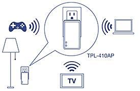 tpl 410ap trendnet products tpl 410apk wifi everywhereâ powerline