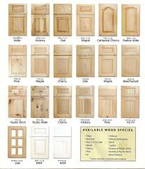 Natural Hickory Kitchen Cabinets Kitchen Cabinet Door Styles