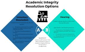 Odu Parking Map Academic Integrity Resolution Process Old Dominion University