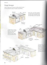 outdoor kitchen plans designs outdoor kitchen plans best ideas on pinterest bbq island golfocd com