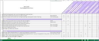 Raci Matrix Template Excel Chart Excel Chart Template Excel Project Rasci Matrix Template