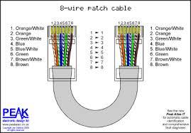 pdf manual for sony car receiver xplod cdx cdx gt600ui wiring