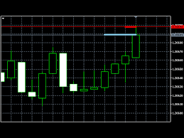 bid and ask buy the bid ask volumes technical indicator for metatrader 5 in