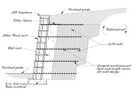 Reinforced Retaining Wall Engineering - Retaining wall engineering design