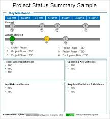 weekly project report weekly status report template 12 free word