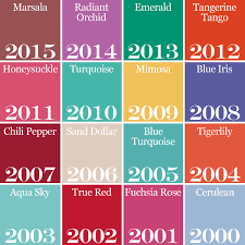 Color Forecast by Pantone Color Trends A Look Back Fiftyflowers The Blog
