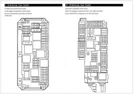 lexus rx300 fuse box location 2007 ford mustang under hood fuse box diagram 2007 ford mustang