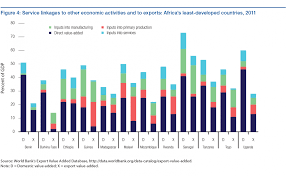 bureau des contributions directes africa competitiveness report 2015 reports economic forum