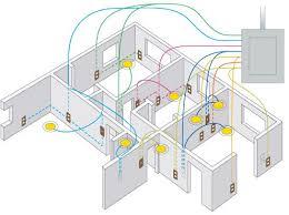 free house wiring diagrams free wiring diagrams