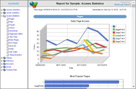 nginx access log analyzer weblog expert powerful log analyzer