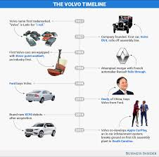 volvous volvo us ceo talks uber partnership vision business insider