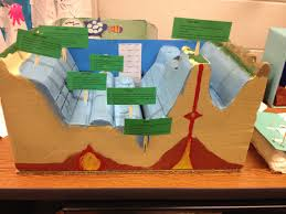 seamount ocean floor ocean floor models stretching forward