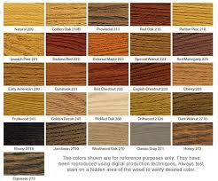 refinish hardwood floors choice hardwood floors