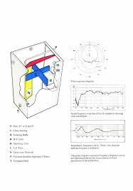 clipsal ethernet wiring diagram wiring diagram byblank